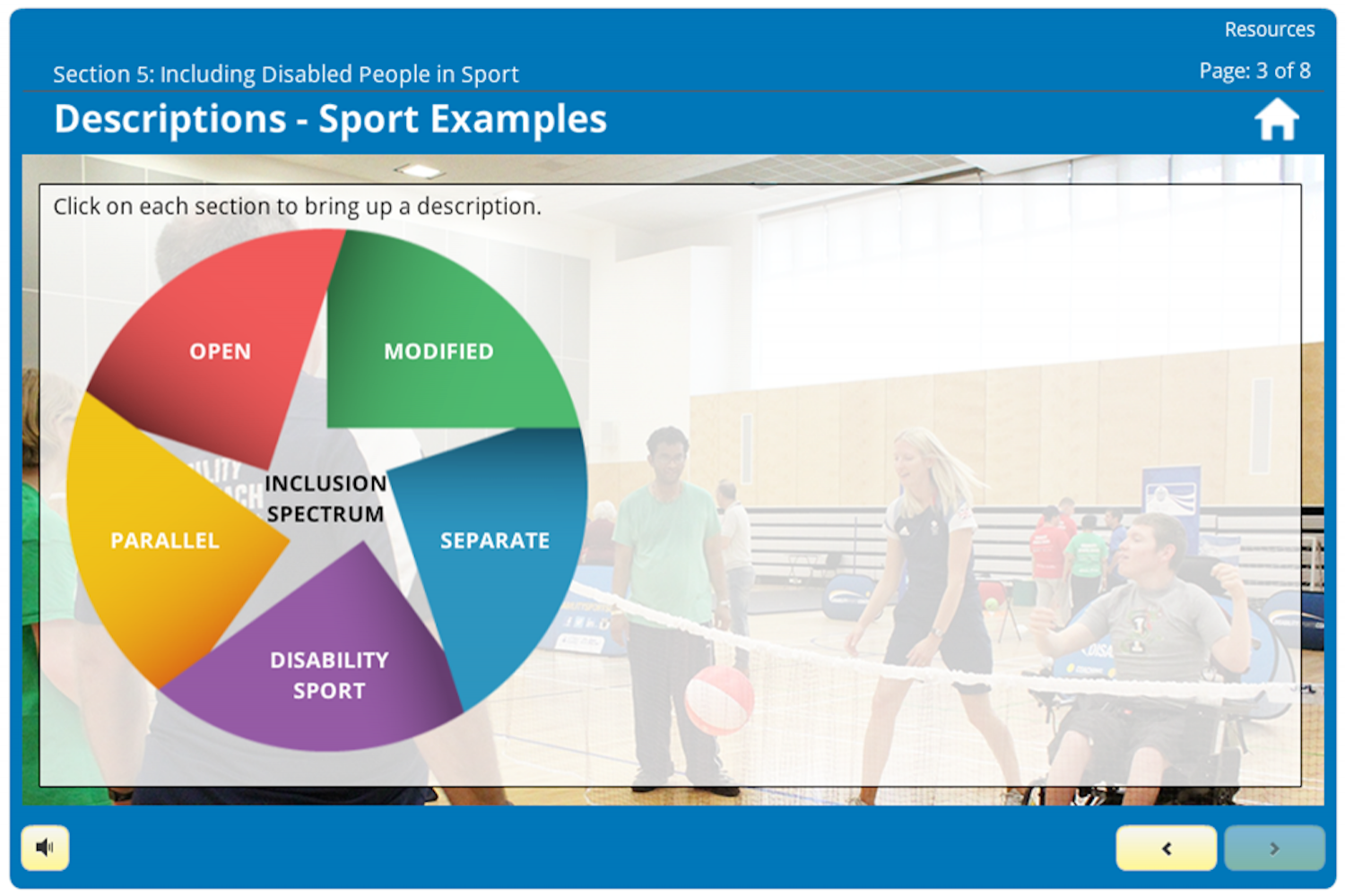 Disability Sports Coach Elearning Disability Awareness in Sport Course