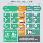 Physical Activity Benefits - Are you getting enough exercise?